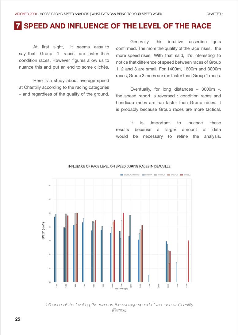 horseracing speed analysis white paper