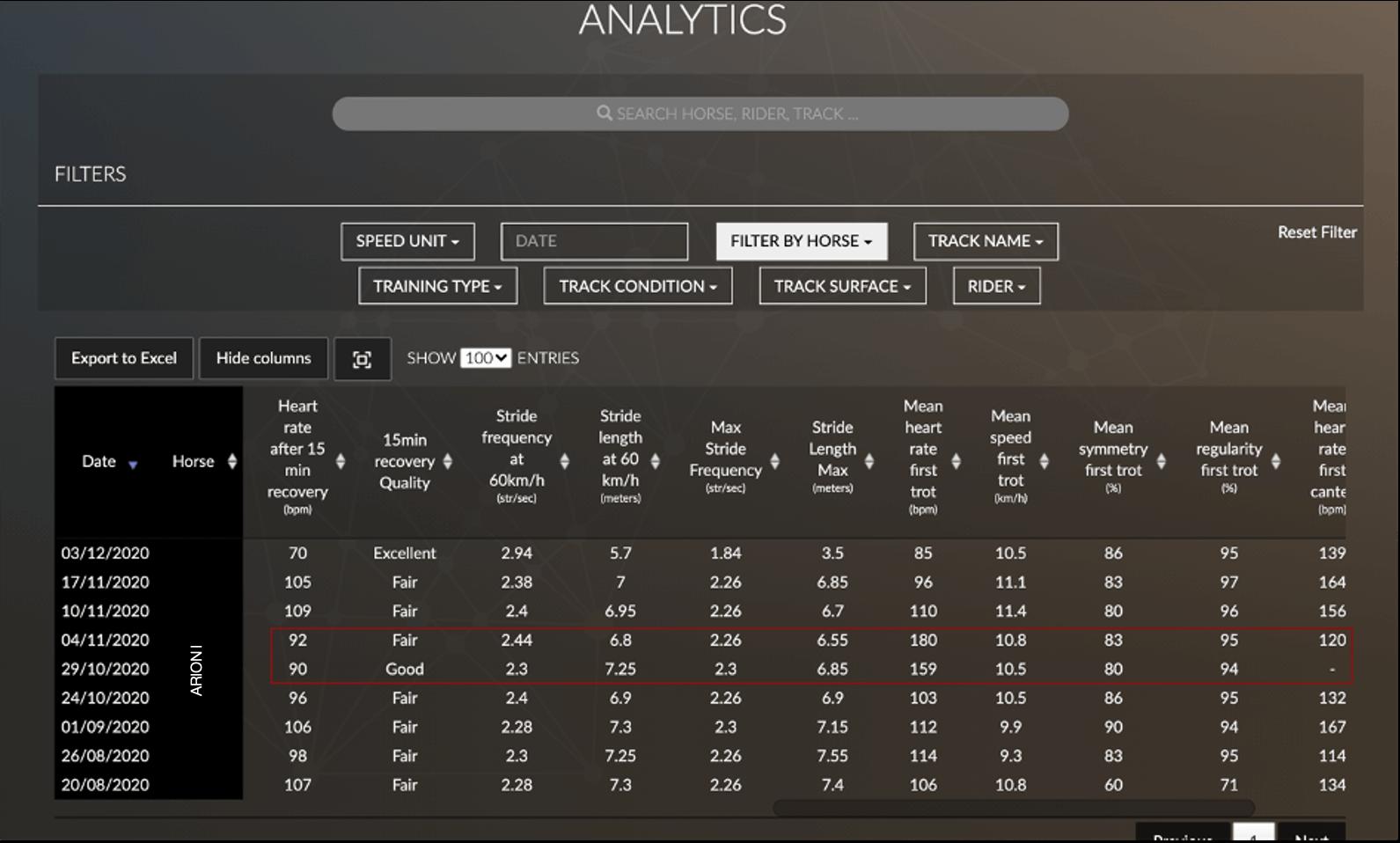 mesure de la performance